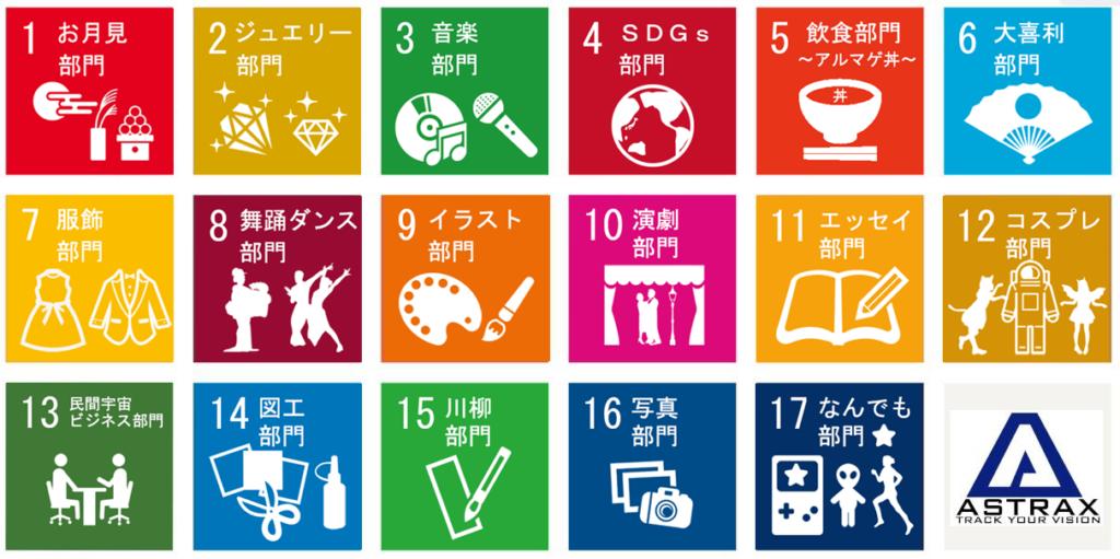 国連世界宇宙週間JAPANアワード2020募集部門